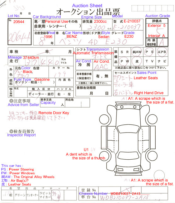 Understanding the Japanese Vehicle Auction sheets